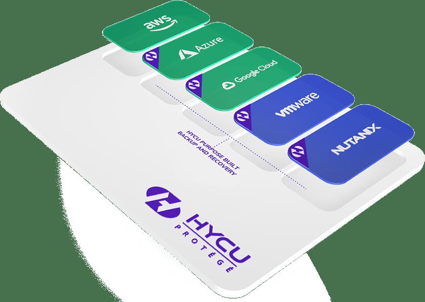 HYCU Protegè data protection